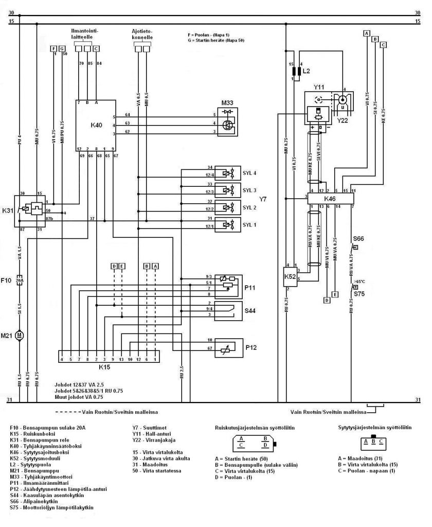 Le2-Jetronic systeem 2